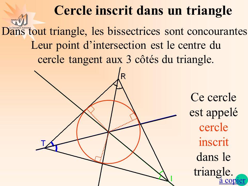 Cercle inscrit dans un triangle