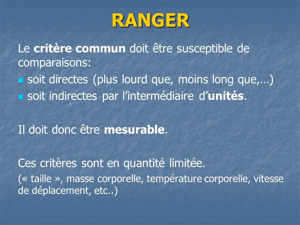 RANGER Le critère commun doit être susceptible de comparaisons: