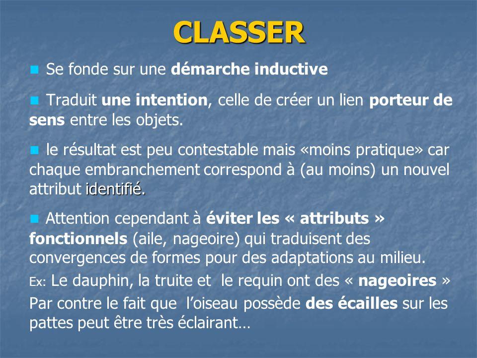 CLASSER Se fonde sur une démarche inductive
