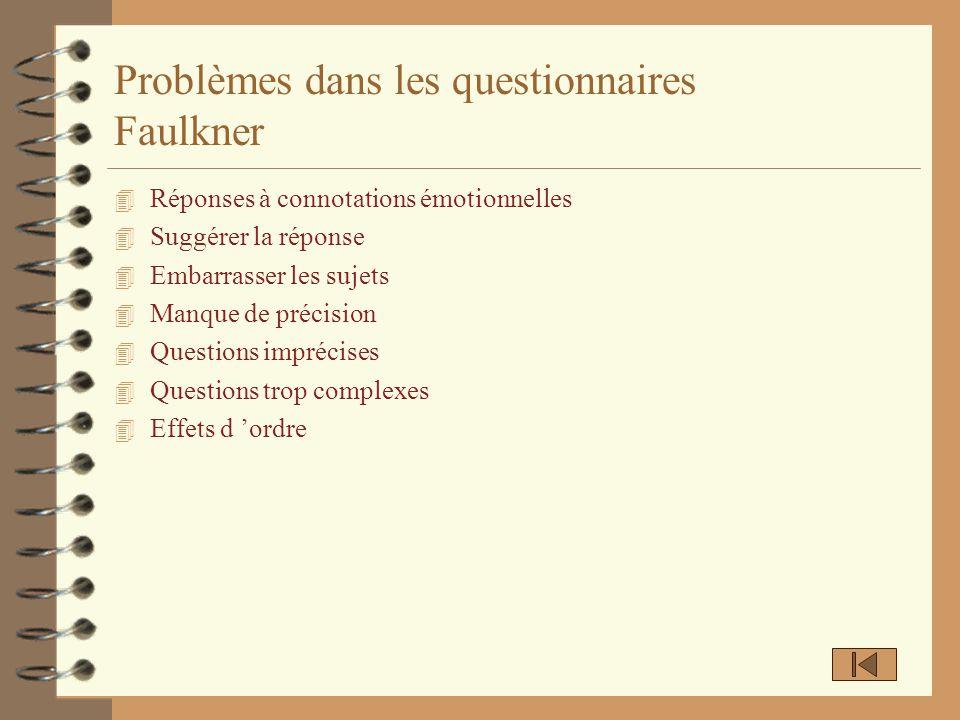 Problèmes dans les questionnaires Faulkner