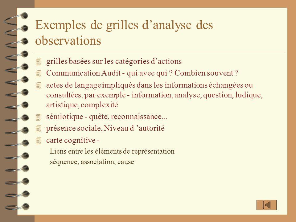 Exemples de grilles d'analyse des observations