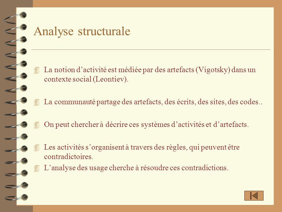 Analyse structurale La notion d'activité est médiée par des artefacts (Vigotsky) dans un contexte social (Leontiev).