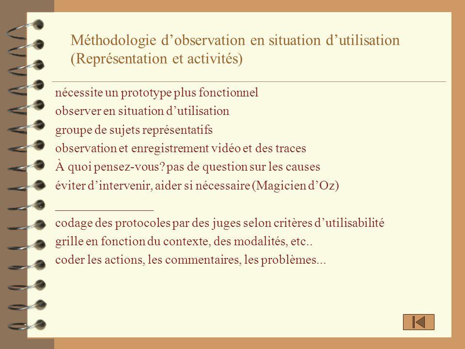 Méthodologie d'observation en situation d'utilisation (Représentation et activités)