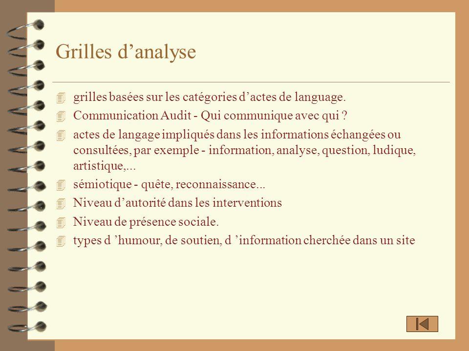 Grilles d'analyse grilles basées sur les catégories d'actes de language. Communication Audit - Qui communique avec qui