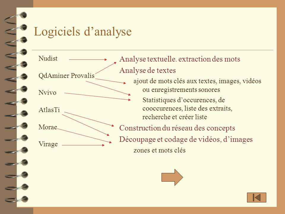 Logiciels d'analyse Analyse textuelle. extraction des mots