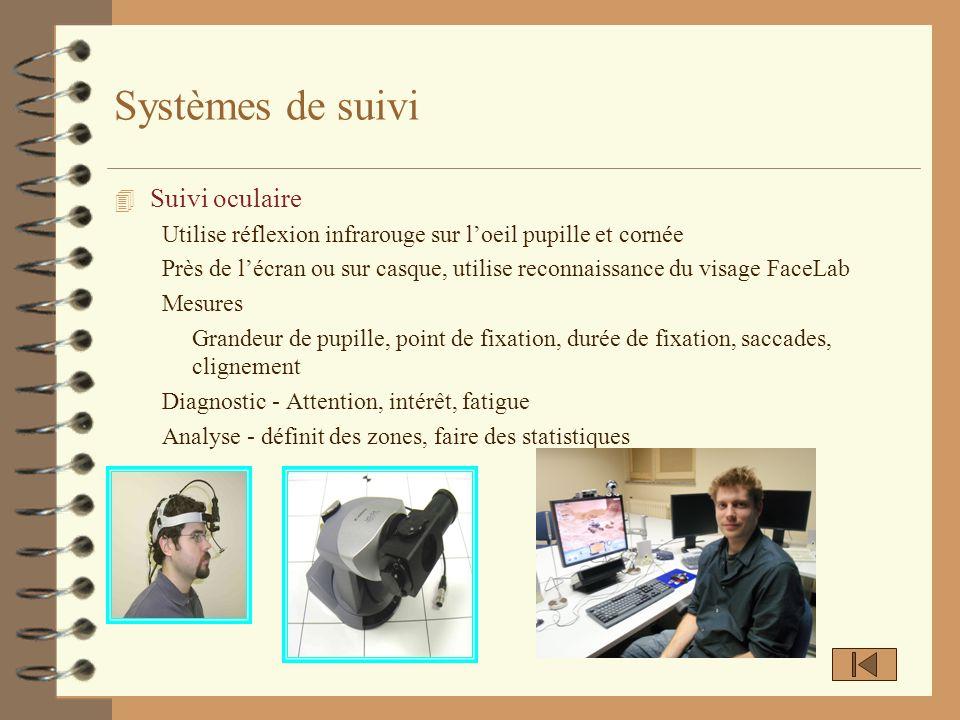 Systèmes de suivi Suivi oculaire