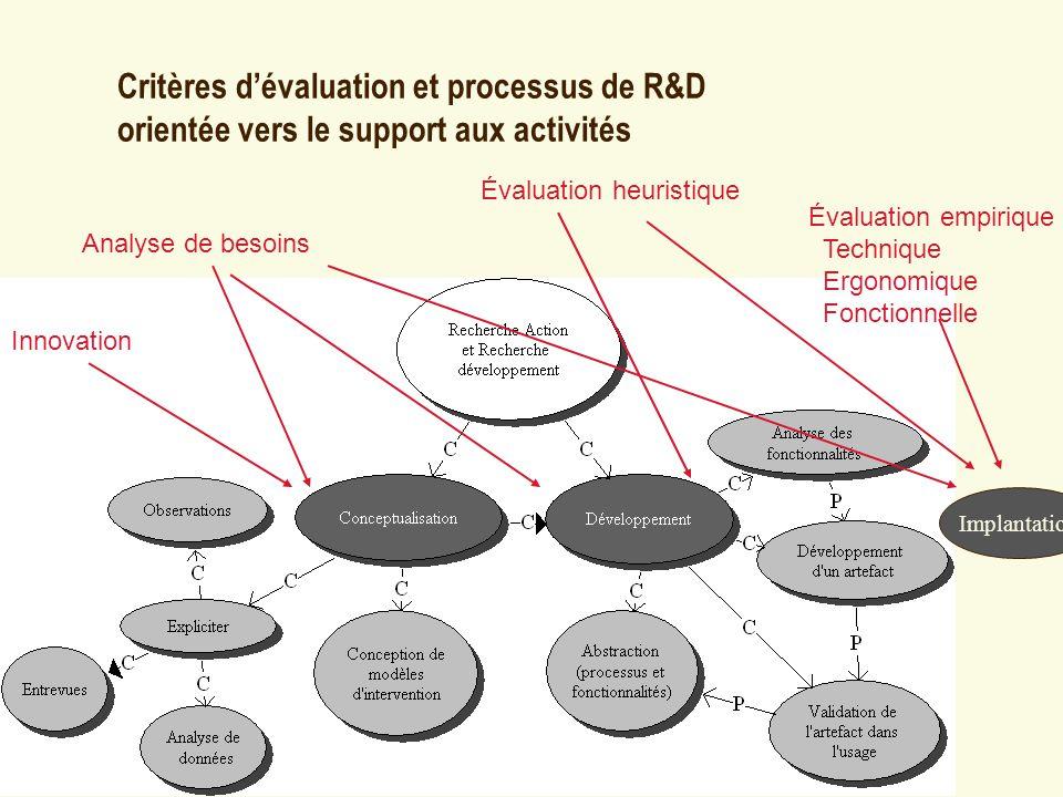 Critères d'évaluation et processus de R&D orientée vers le support aux activités