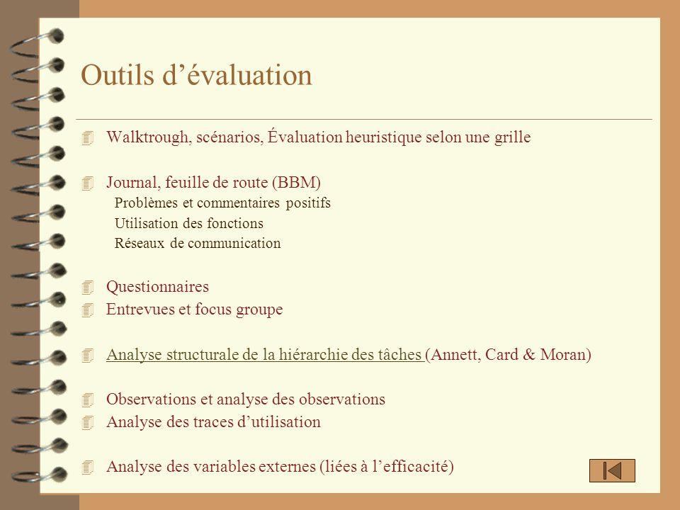 Outils d'évaluation Walktrough, scénarios, Évaluation heuristique selon une grille. Journal, feuille de route (BBM)