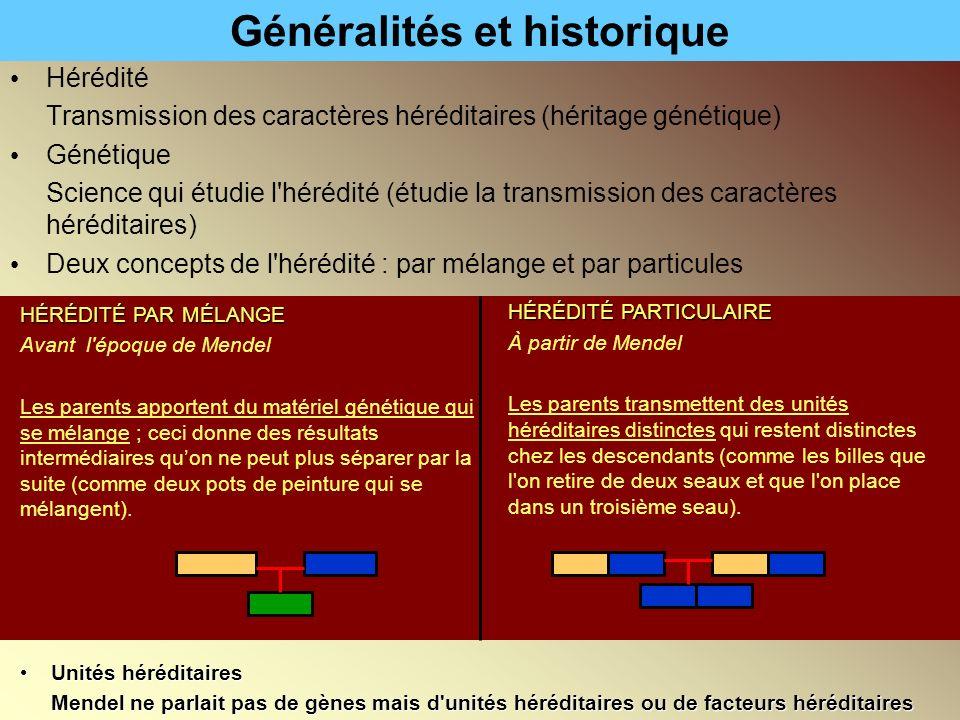 Généralités et historique