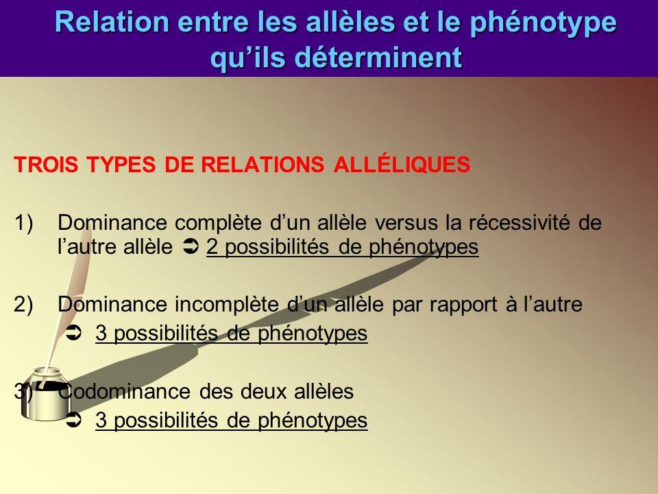 Relation entre les allèles et le phénotype qu'ils déterminent