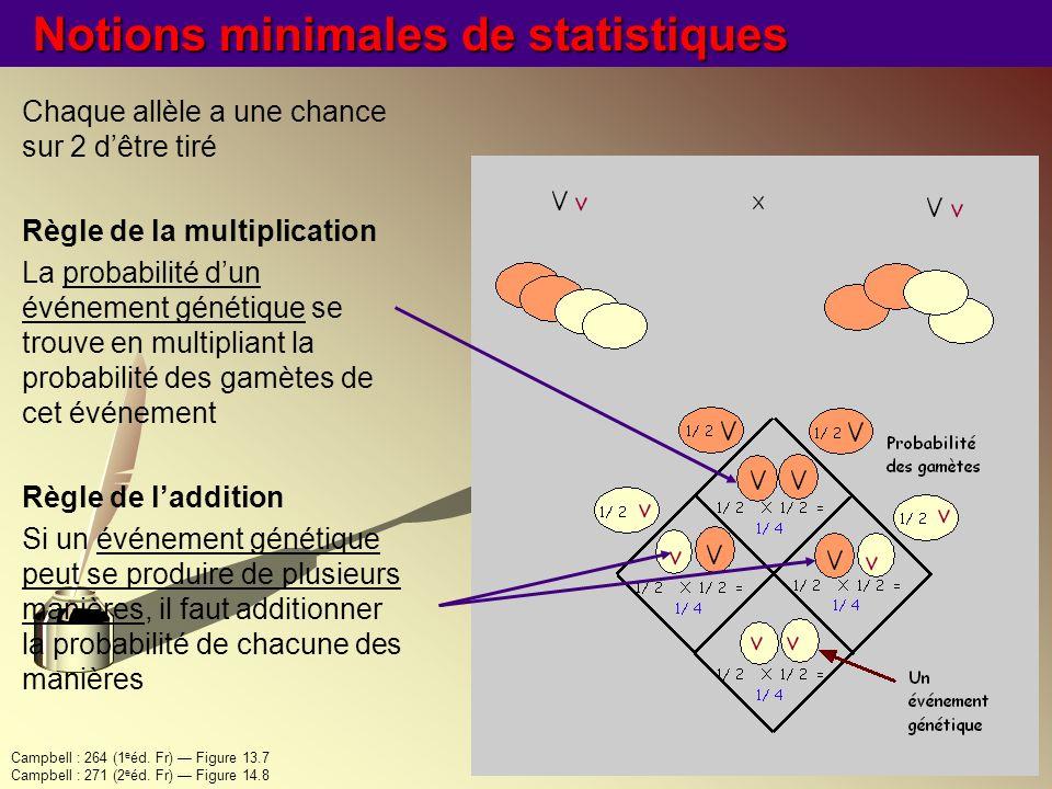 Notions minimales de statistiques