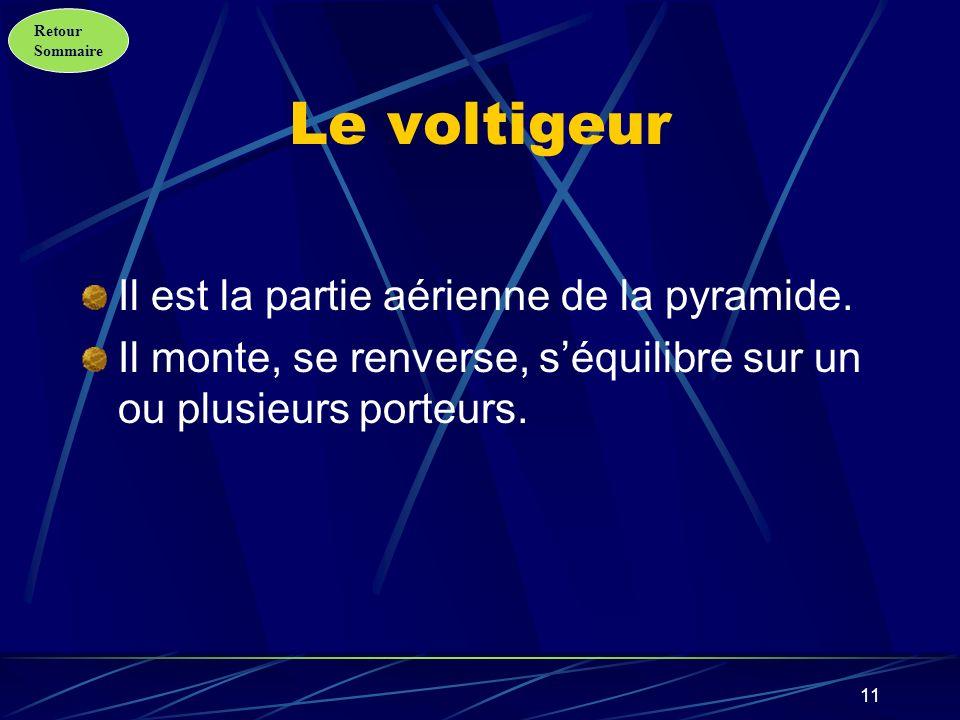 Le voltigeur Il est la partie aérienne de la pyramide.