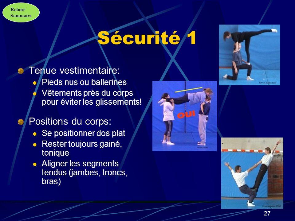 Sécurité 1 Tenue vestimentaire: Positions du corps: