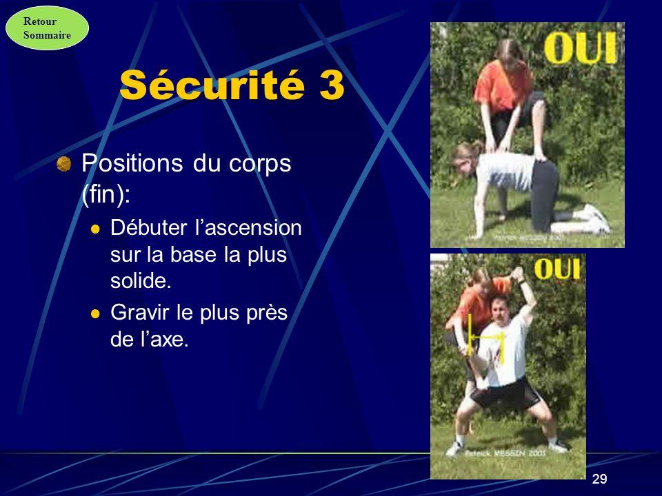 Sécurité 3 Positions du corps (fin):