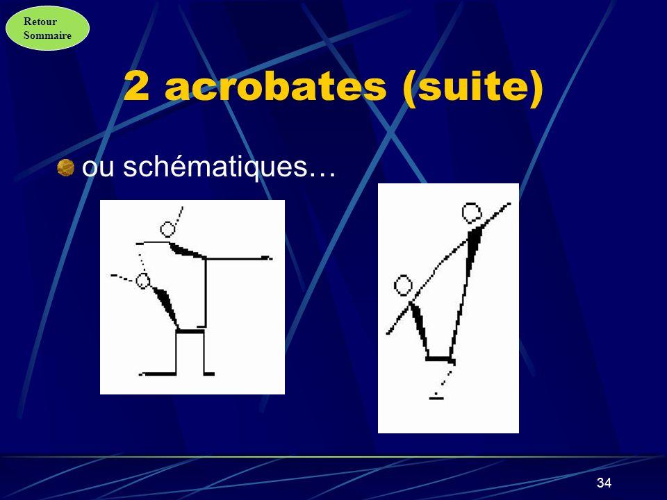 2 acrobates (suite) ou schématiques…