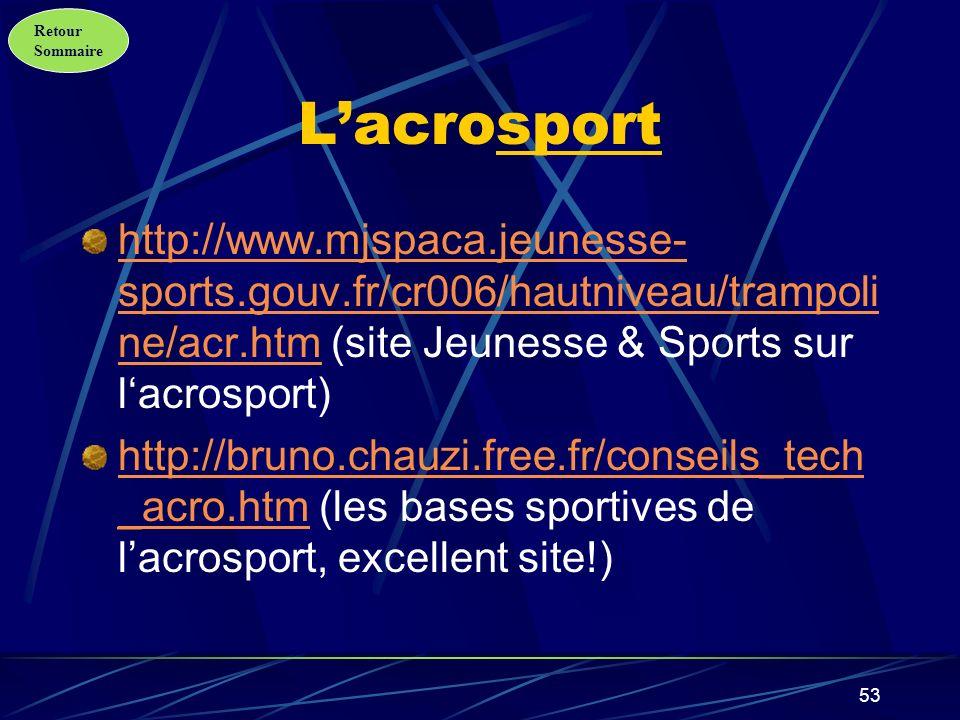 L'acrosport http://www.mjspaca.jeunesse-sports.gouv.fr/cr006/hautniveau/trampoline/acr.htm (site Jeunesse & Sports sur l'acrosport)