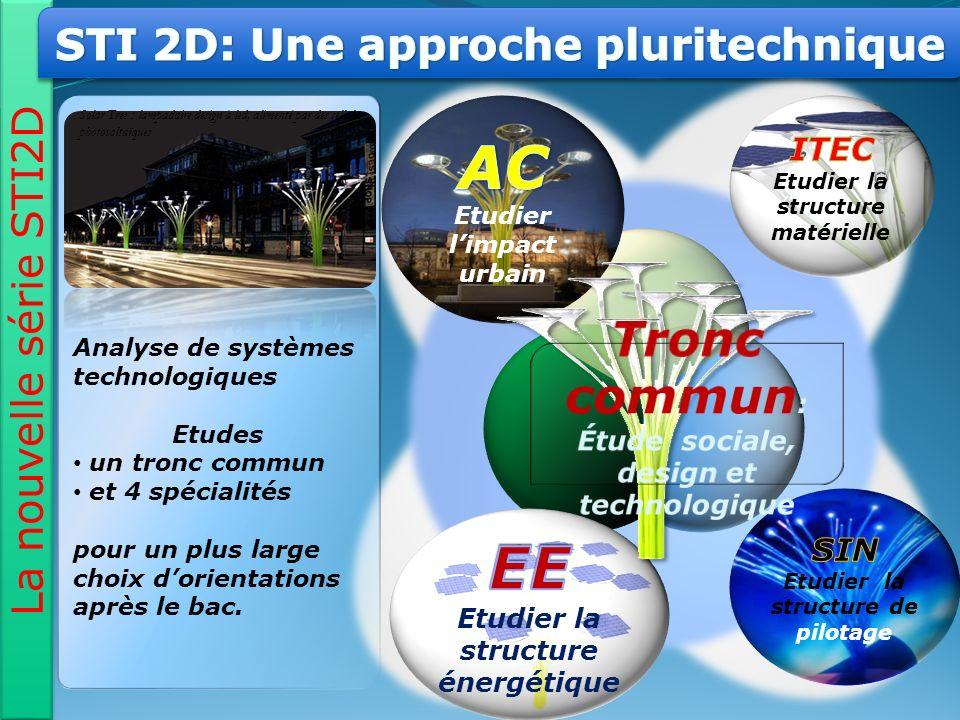 AC EE Tronc commun: STI 2D: Une approche pluritechnique