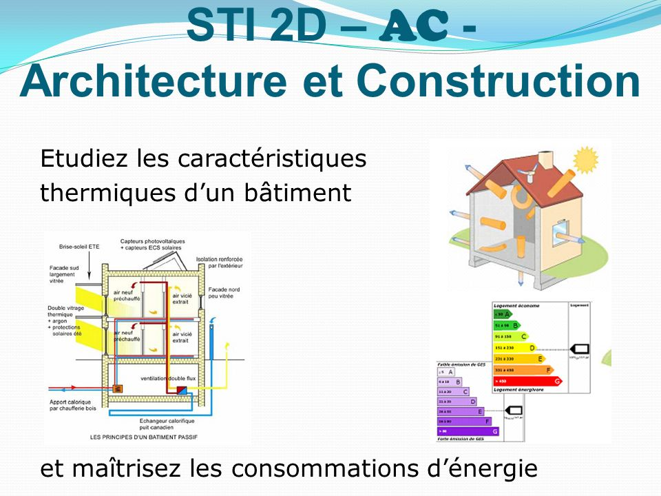 STI 2D – AC - Architecture et Construction