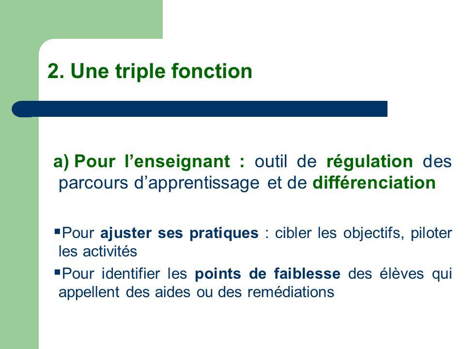 2. Une triple fonction Pour l'enseignant : outil de régulation des parcours d'apprentissage et de différenciation.