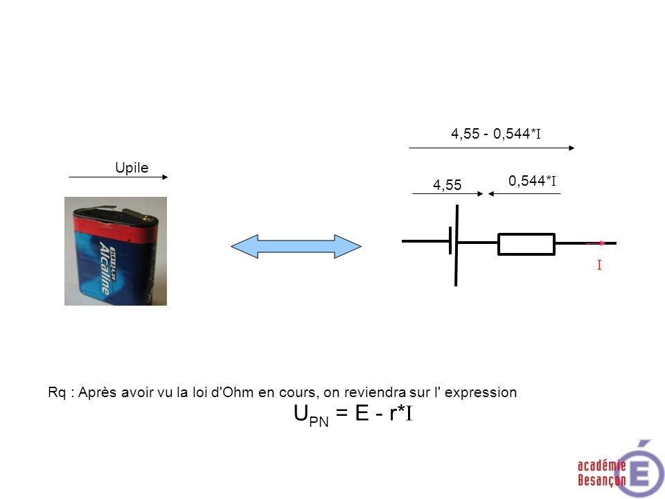 UPN = E - r*I 4,55 - 0,544*I Upile 0,544*I 4,55 I