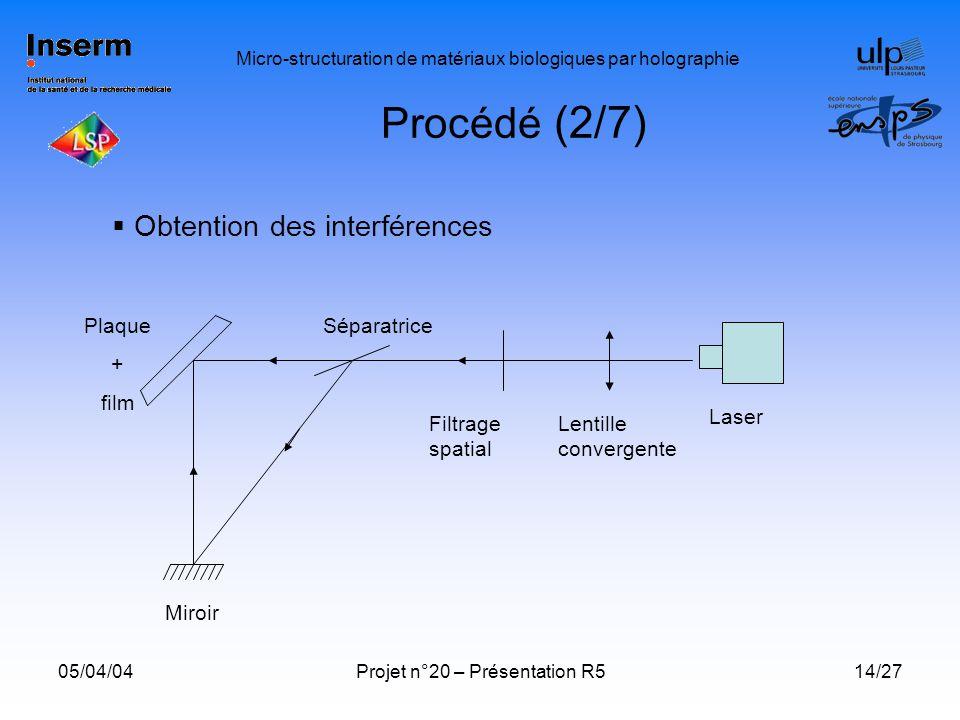 Procédé (2/7) Obtention des interférences Laser Filtrage spatial