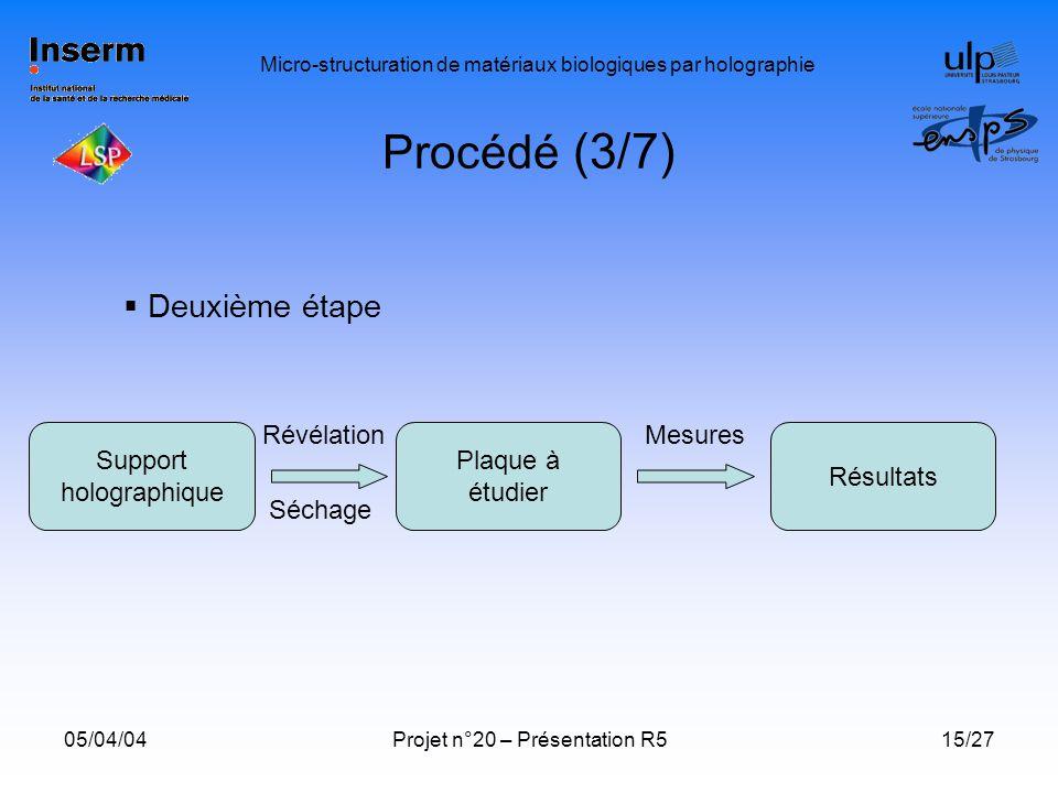 Procédé (3/7) Deuxième étape Support holographique Révélation Séchage