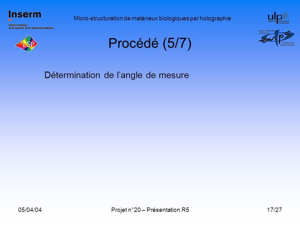 Procédé (5/7) Détermination de l'angle de mesure