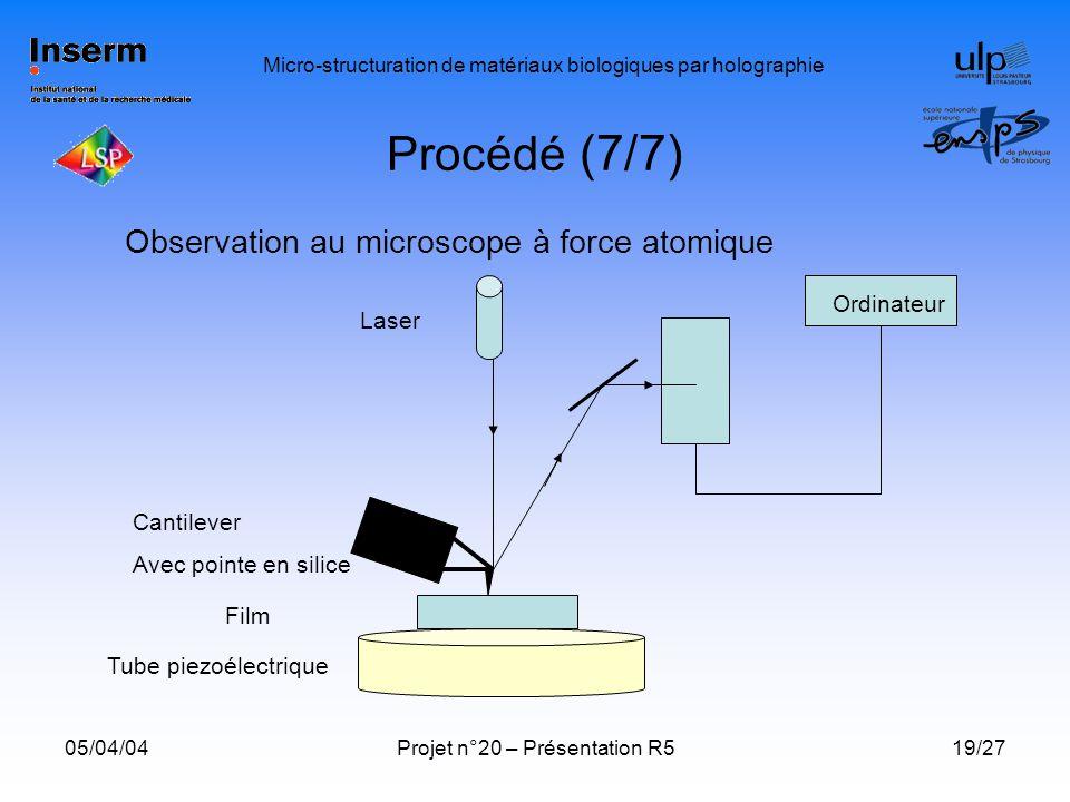 Procédé (7/7) Observation au microscope à force atomique Ordinateur