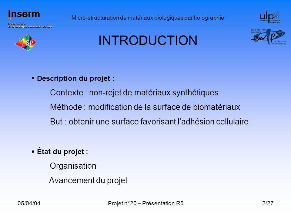 INTRODUCTION Contexte : non-rejet de matériaux synthétiques