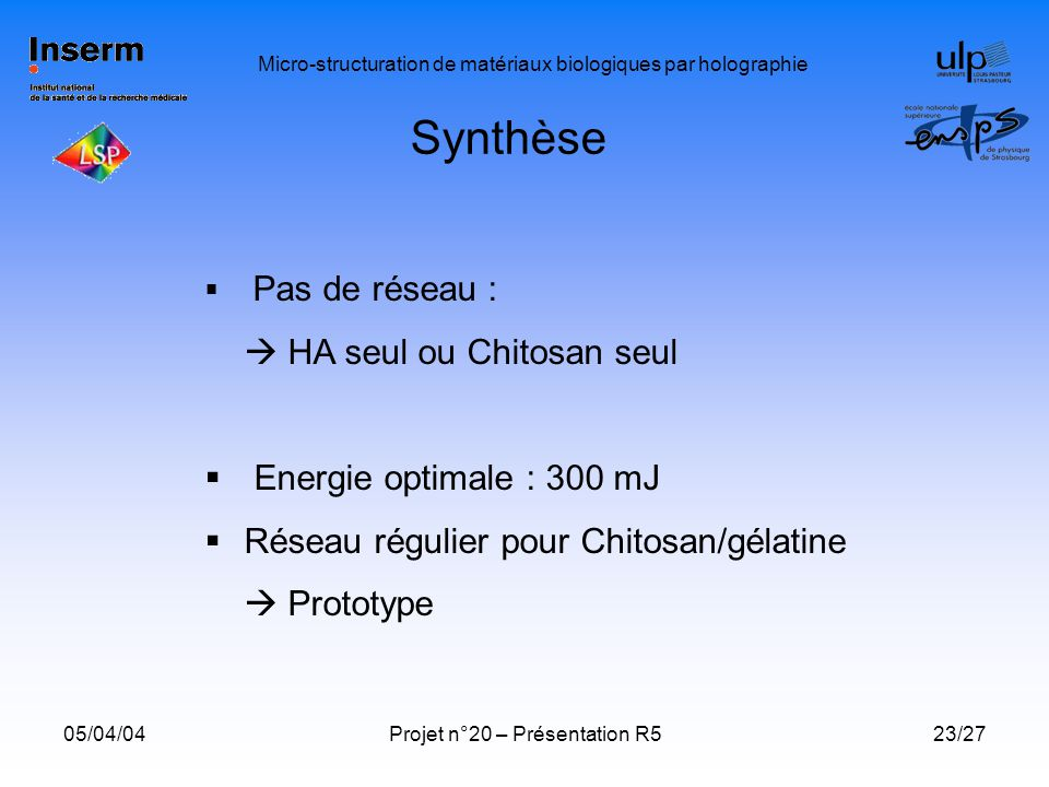Synthèse  HA seul ou Chitosan seul Energie optimale : 300 mJ