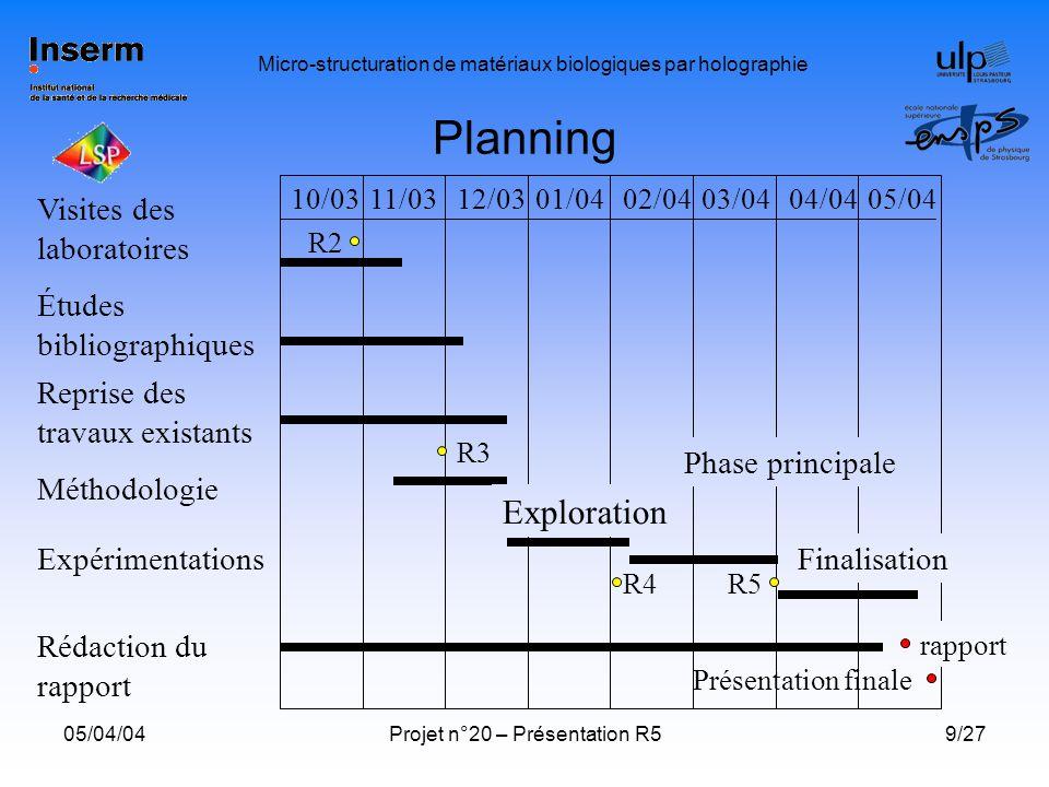 Planning Exploration Visites des laboratoires Études bibliographiques