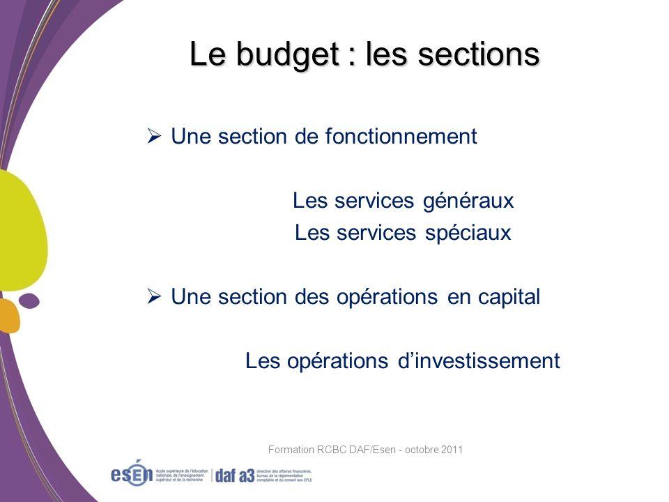 Le budget : les sections