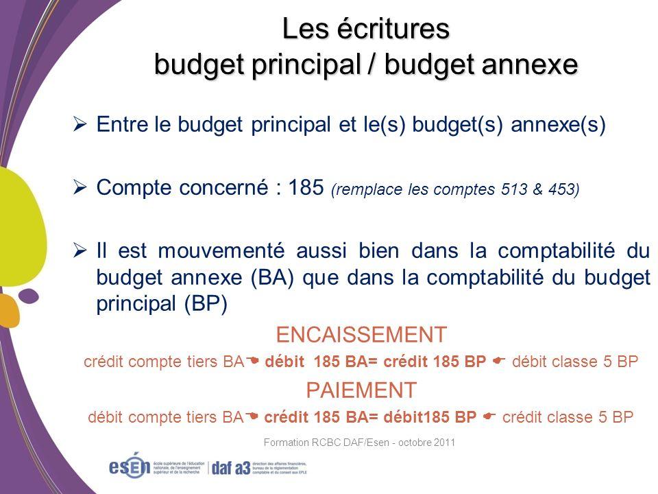 Les écritures budget principal / budget annexe