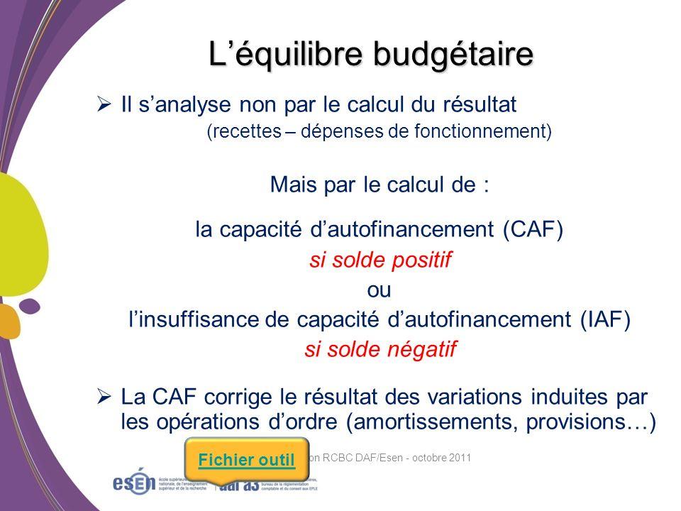 L'équilibre budgétaire