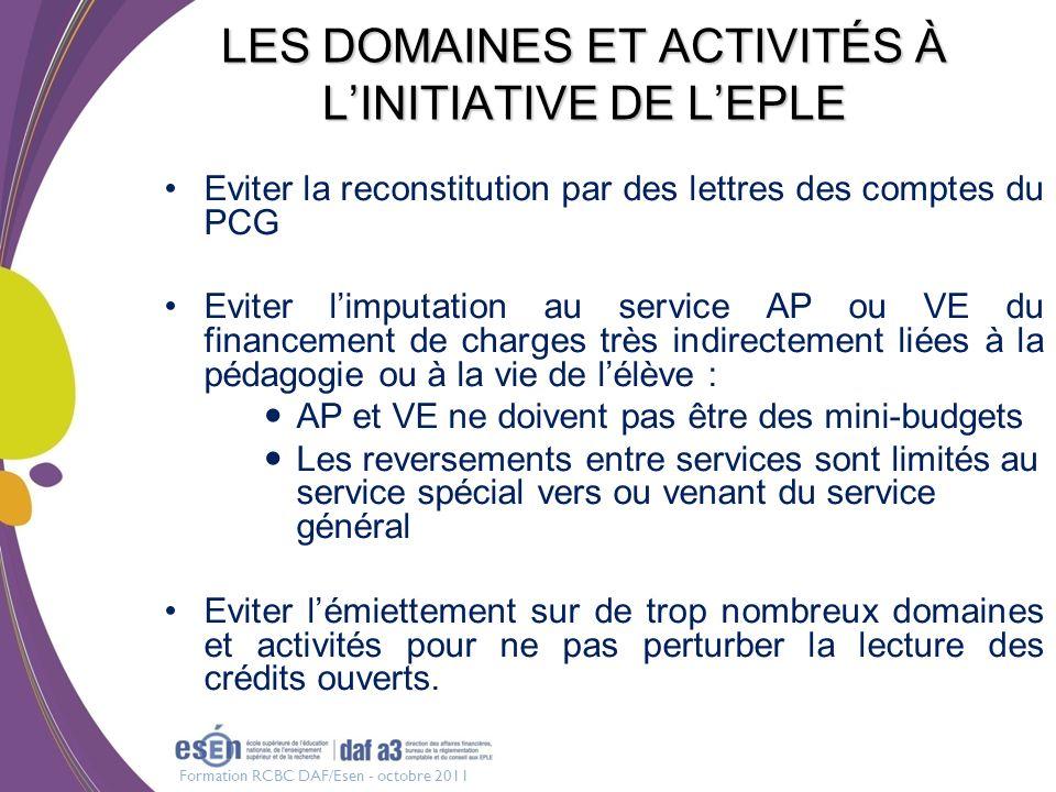 LES DOMAINES ET ACTIVITÉS À L'INITIATIVE DE L'EPLE