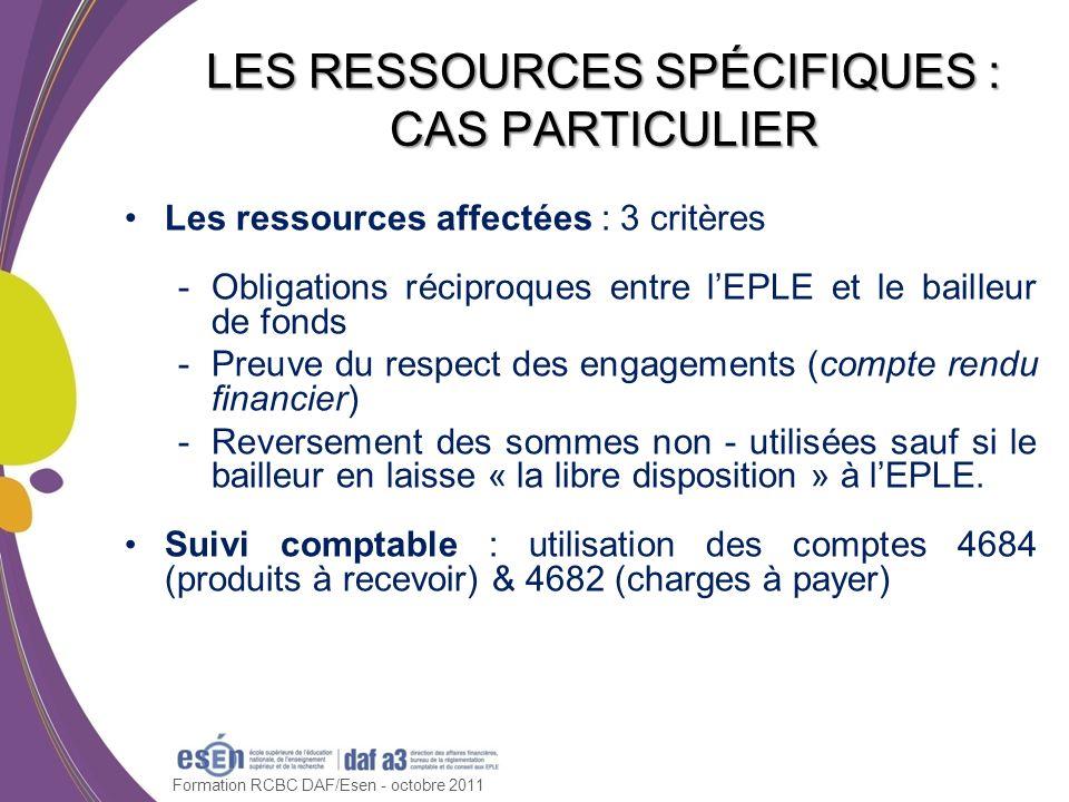 LES RESSOURCES SPÉCIFIQUES : CAS PARTICULIER