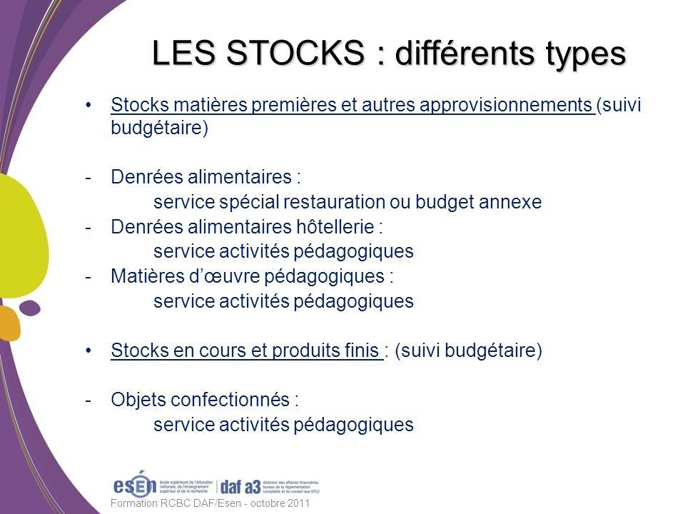 LES STOCKS : différents types