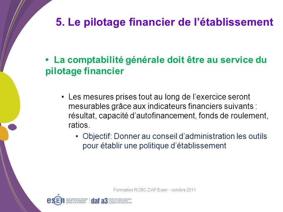 5. Le pilotage financier de l'établissement