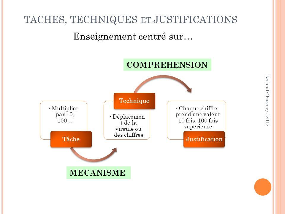 TACHES, TECHNIQUES et JUSTIFICATIONS
