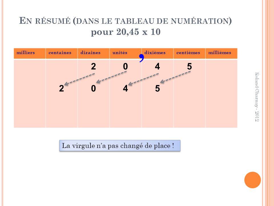 En résumé (dans le tableau de numération) pour 20,45 x 10