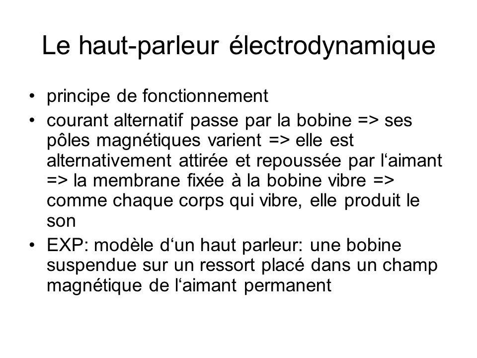 Le haut-parleur électrodynamique
