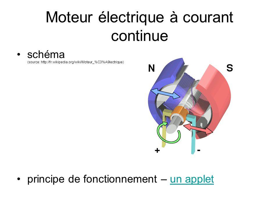Moteur électrique à courant continue
