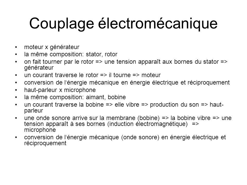 Couplage électromécanique