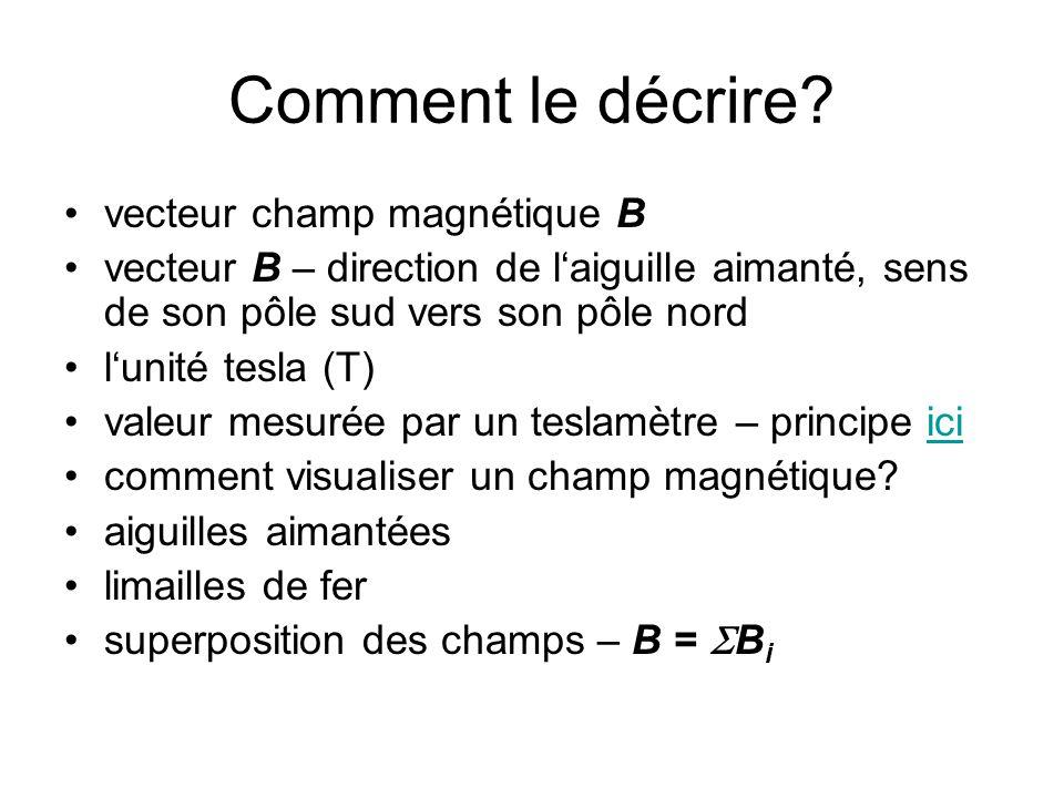 Comment le décrire vecteur champ magnétique B