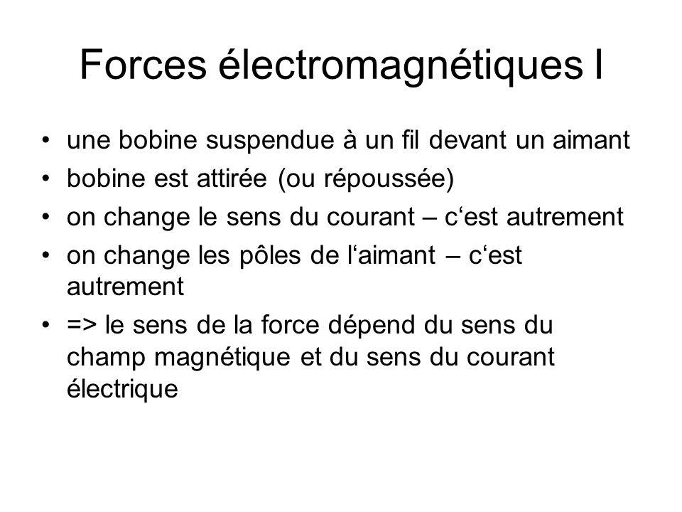 Forces électromagnétiques I