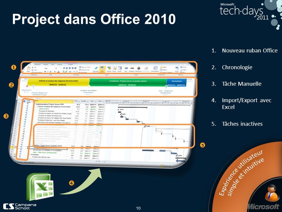 Project dans Office 2010     Rapports et collaboration