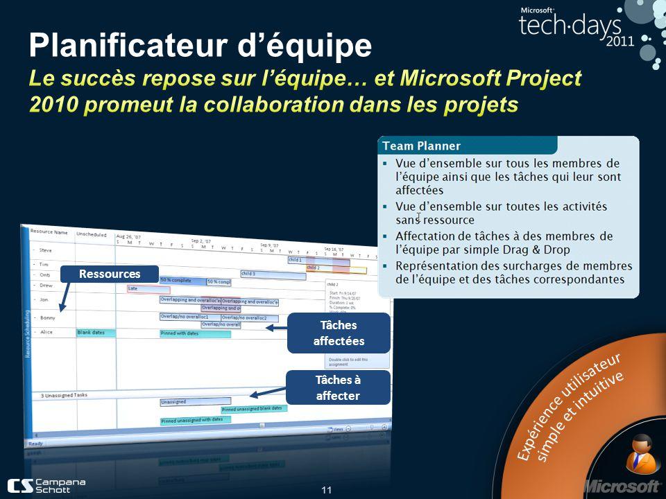 Planificateur d'équipe Le succès repose sur l'équipe… et Microsoft Project 2010 promeut la collaboration dans les projets