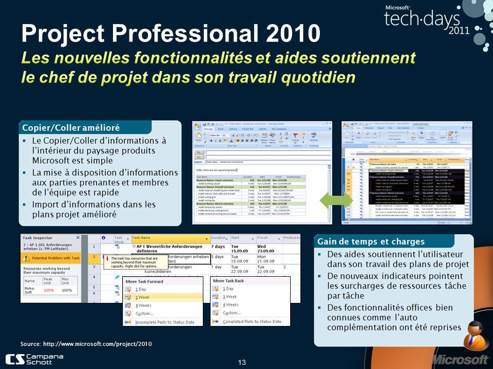Project Professional 2010 Les nouvelles fonctionnalités et aides soutiennent le chef de projet dans son travail quotidien