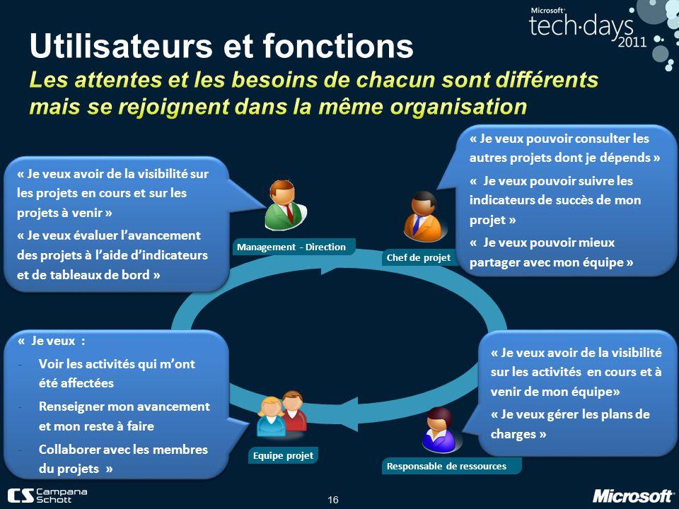 Utilisateurs et fonctions Les attentes et les besoins de chacun sont différents mais se rejoignent dans la même organisation