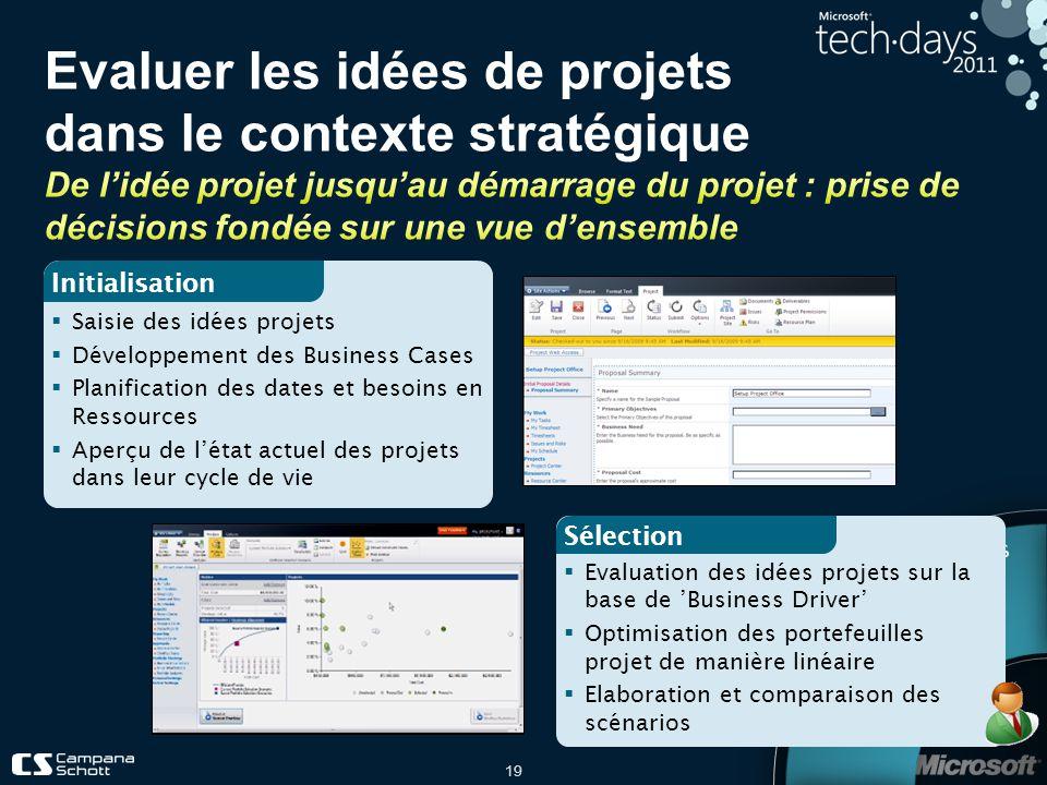 Evaluer les idées de projets dans le contexte stratégique De l'idée projet jusqu'au démarrage du projet : prise de décisions fondée sur une vue d'ensemble
